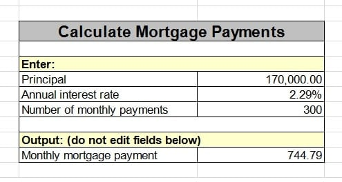 monthly mortgage payment formula excel
