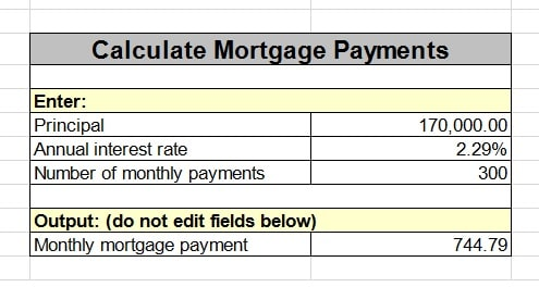 How To Calculate Mortgage Monthly Payment Using Excel (With