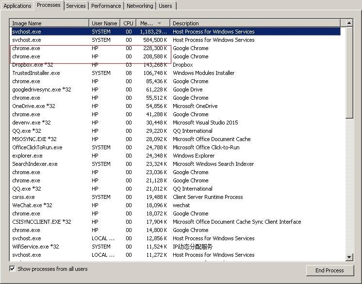 Review - HPZ800 Server WorkStation HP Z800 Workstation Desktop PC