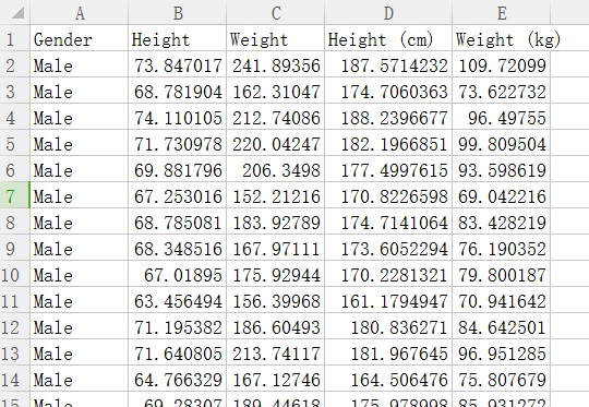 The Machine Learning Case Study - How to Predict Weight over