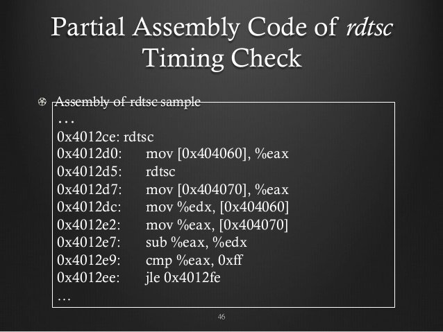 The RDTSC Performance Timer written in C++ | Technology of Computing
