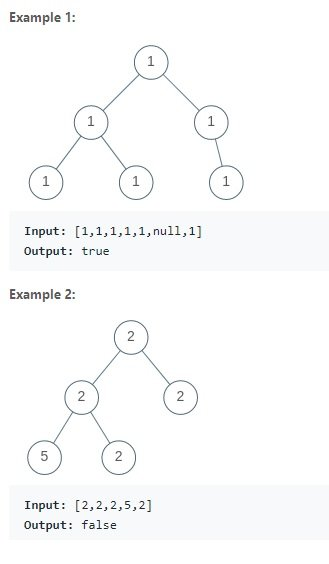 How to Check if a Binary Tree is Univalued? | Technology of