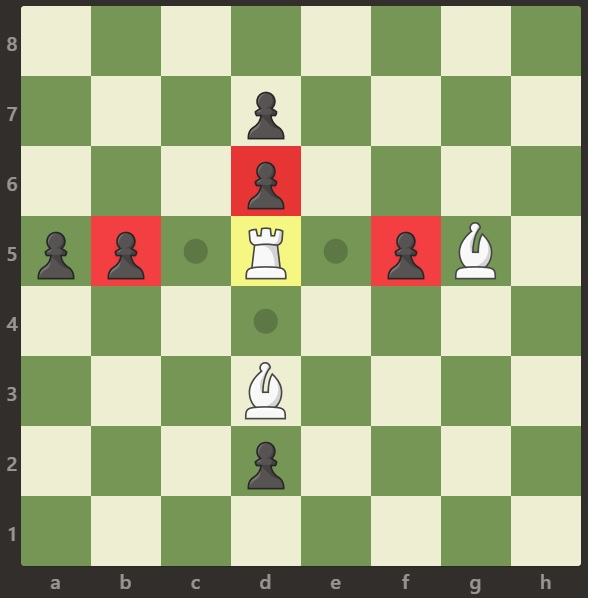 How to Compute the Number of Pawns-Captures for Rook in