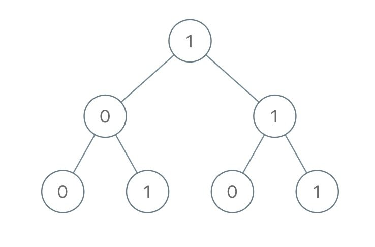 How to Sum the Root To Leaf in Binary Numbers in a Binary