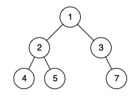 Breadth First Search Algorithm to Check Completeness of a
