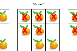 Breadth-First Search Algorithm to Solve Puzzle (Rotting