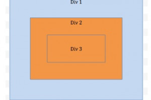 Three Divs in HTML/CSS